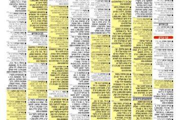 קורונה: 'קו עיתונות' למען הקהילה