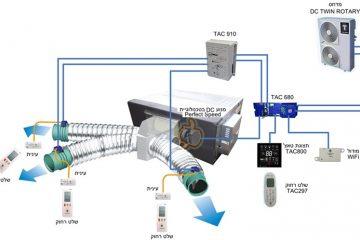 כחול לבן: תדיראן בטכנולוגיה פורצת דרך
