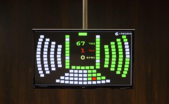 הצבעה במליאת הכנסת