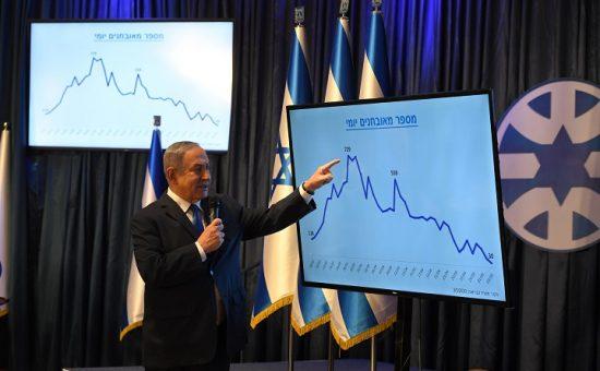 """ראש הממשלה בנימין נתניהו במסיבת עיתונאים מציג את אסטרטגיית היציאה - שלב ב׳. צילום: חיים צח / לע""""מ"""