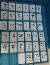 הבחירות לכנסת: במי בחרו תושבי אלעד