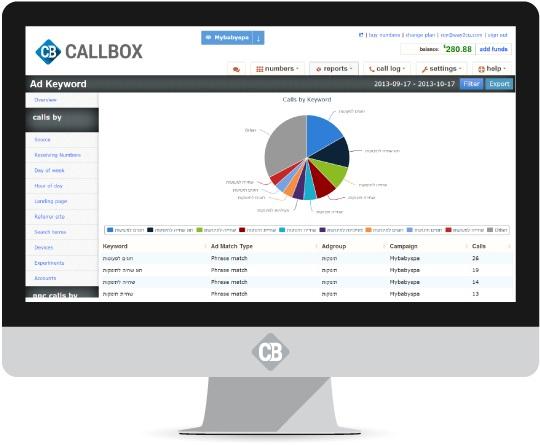 CALLBOX התוכנה שכל משרד פרסום חייב